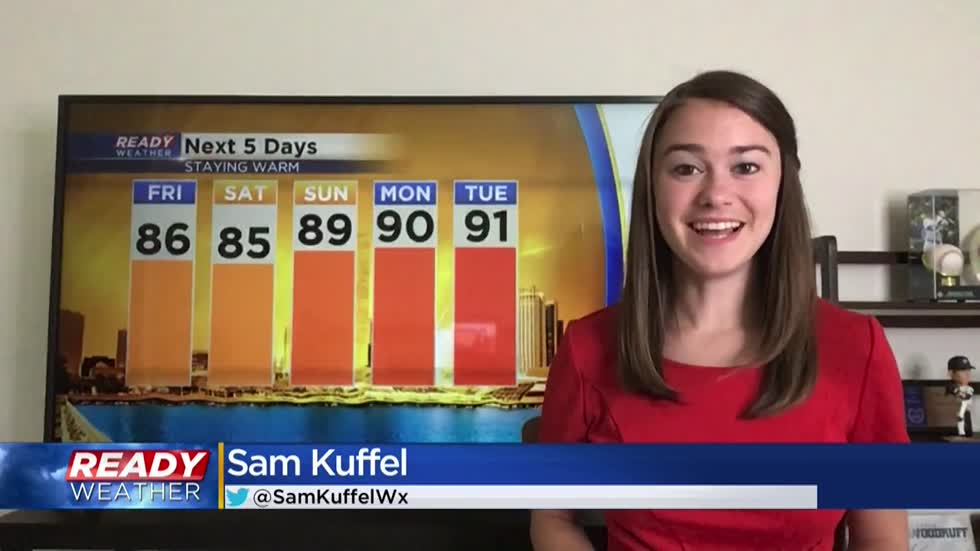 Plenty of heat and humidity for the holiday weekend