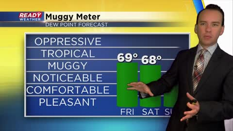 Heavy rain comes to an end ahead of more pleasant weekend