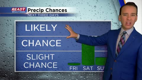 Rain chances return for the weekend