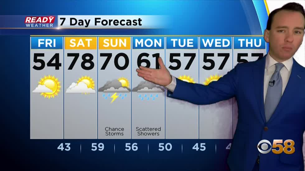 Warm weekend with a soaking rain possible to start next week