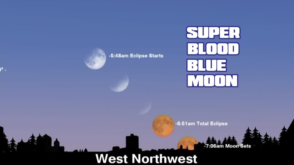 Glad You Asked: What is a Super Blood Blue Moon?