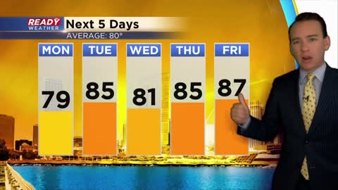 Comfy weather continues before heat returns