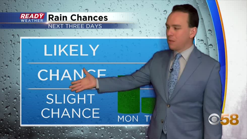 Sprinkle chances continue after a soggy stretch of weather