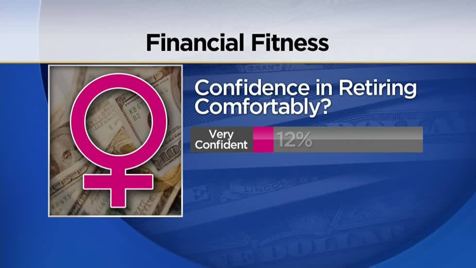 Special Report: How women can improve their financial fitness