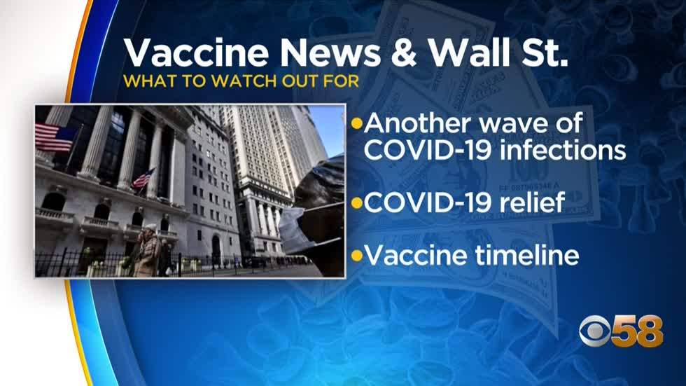 How COVID-19 vaccine developments impact the stock market