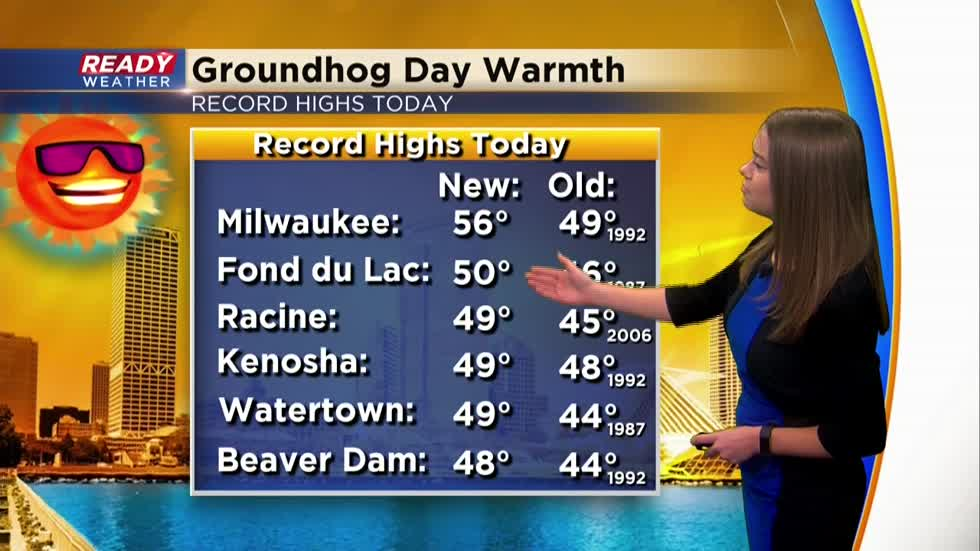 Record warmth on Groundhog Day after Gordy sees his shadow