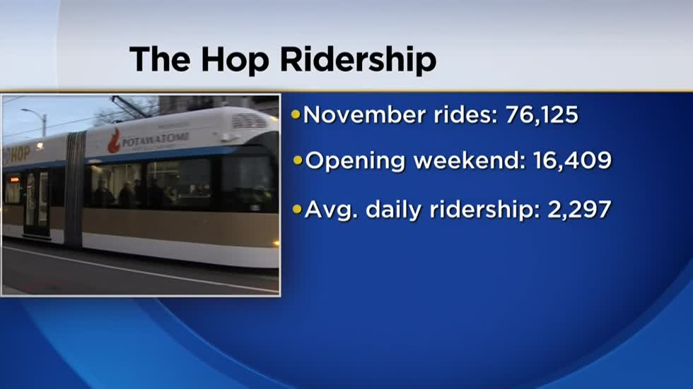 More than 75,000 riders used The Hop during its first month of operations