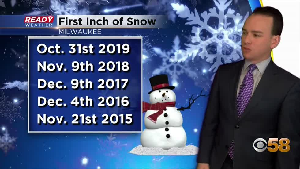 "Date of average first 1"" snowfall in Milwaukee passes without..."