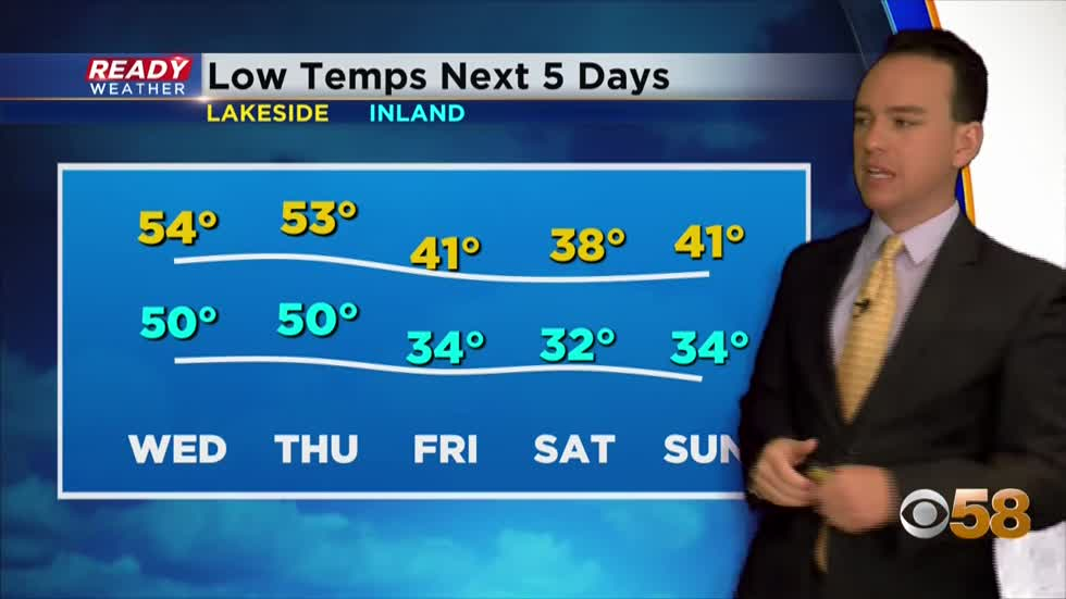 First frost/freeze coming this weekend much later than average