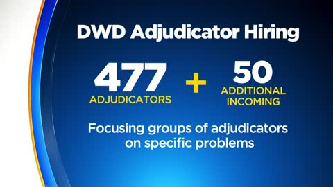 CBS 58 Investigates: DWD adjudication backlog