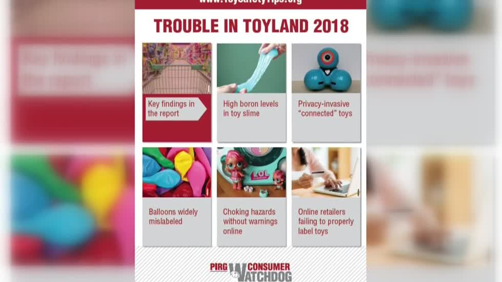 Report uncovers unsafe chemicals and potential choking hazards in toys on the market this holiday season