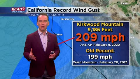 Weather Whys: Record wind gust in California