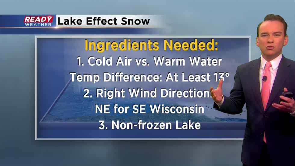 Weather Whys: How does lake effect snow form?