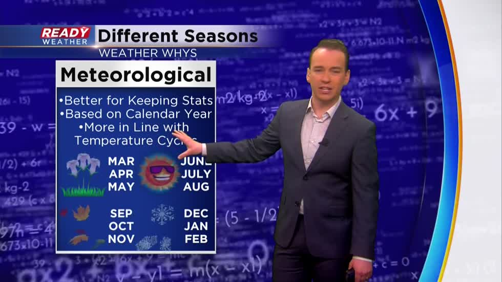 Weather Whys: What's the difference between meteorological seasons and 'normal' ones?